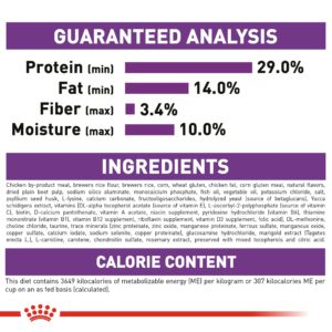 Royal Canin Giant Junior Dog Food ingredients