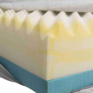 foam from dog mattress