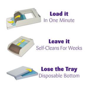 scoop free litter box instructions