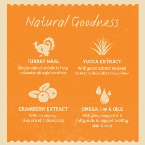 natural goodness information