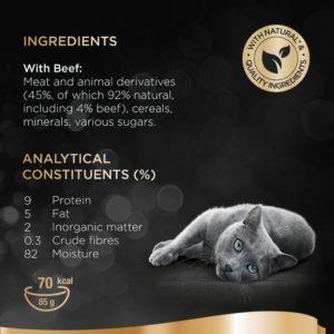 sheba ingredients